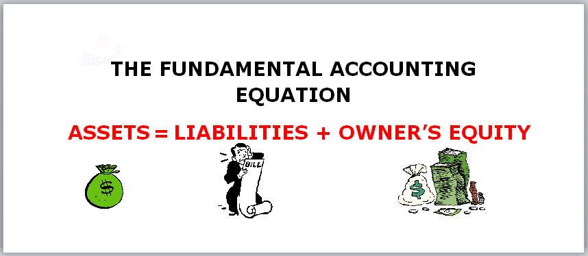expanded accounting equation formula