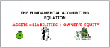 Fundamental Accounting Formula